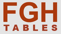 FGH Tables logo